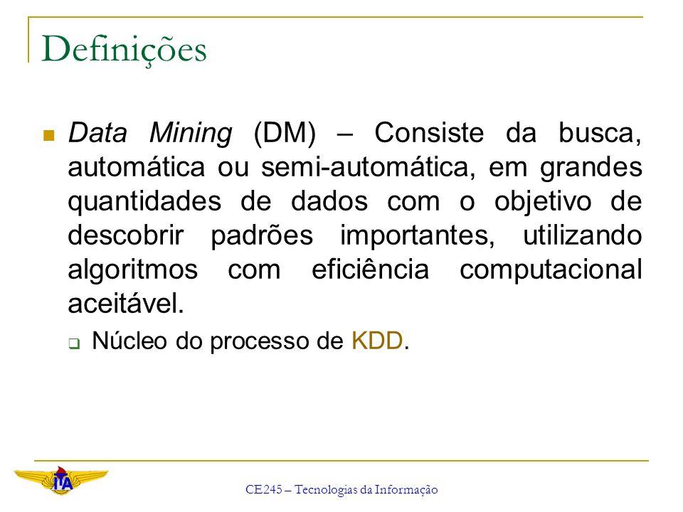 CE245 – Tecnologias da Informação