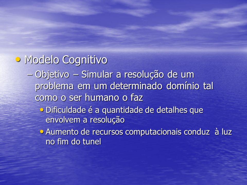 Modelo Cognitivo Objetivo – Simular a resolução de um problema em um determinado domínio tal como o ser humano o faz.