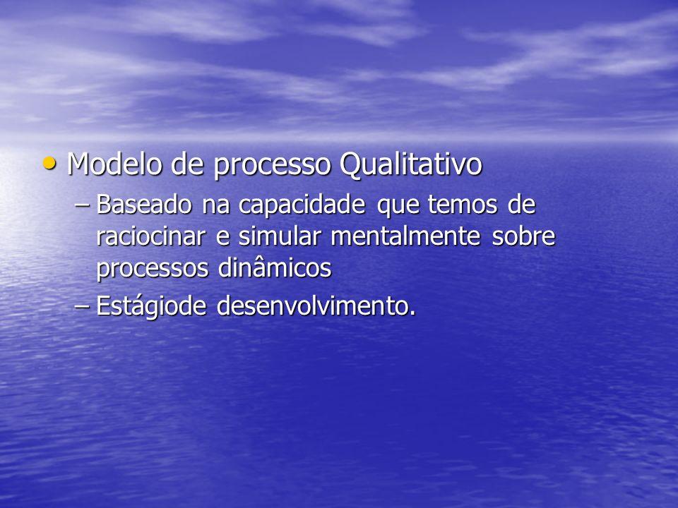 Modelo de processo Qualitativo
