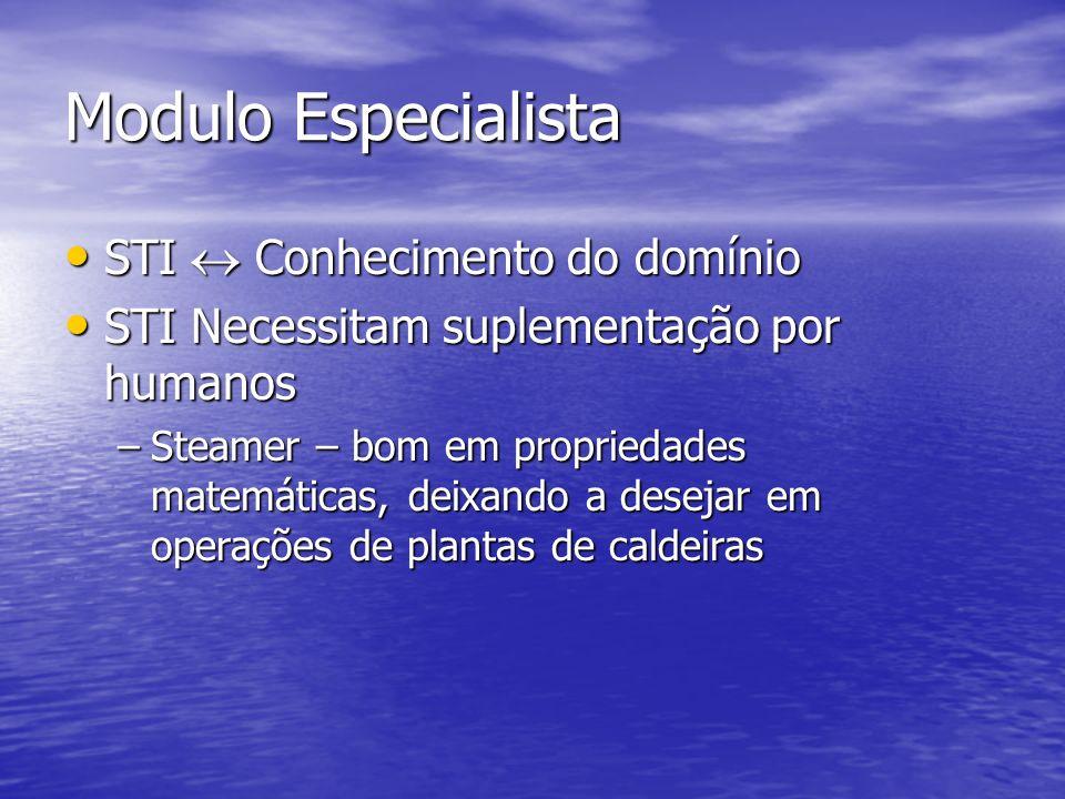 Modulo Especialista STI  Conhecimento do domínio