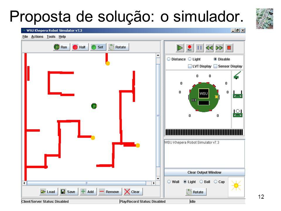 Proposta de solução: o simulador.