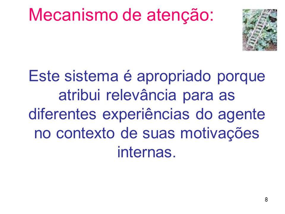 Mecanismo de atenção: