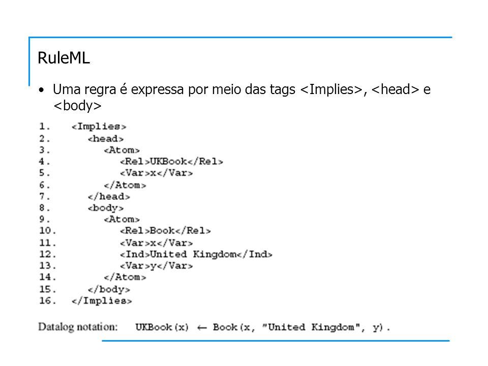 RuleML Uma regra é expressa por meio das tags <Implies>, <head> e <body>
