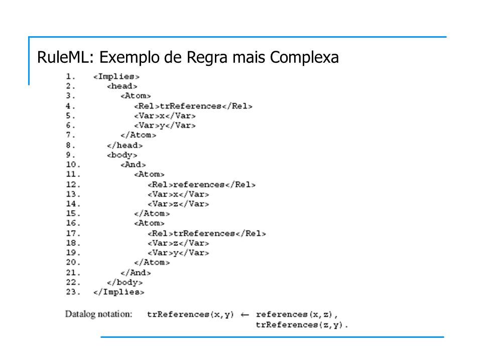 RuleML: Exemplo de Regra mais Complexa