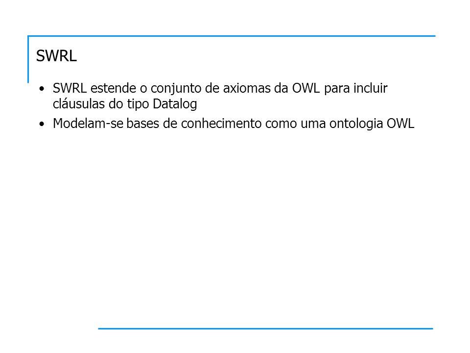 SWRL SWRL estende o conjunto de axiomas da OWL para incluir cláusulas do tipo Datalog.
