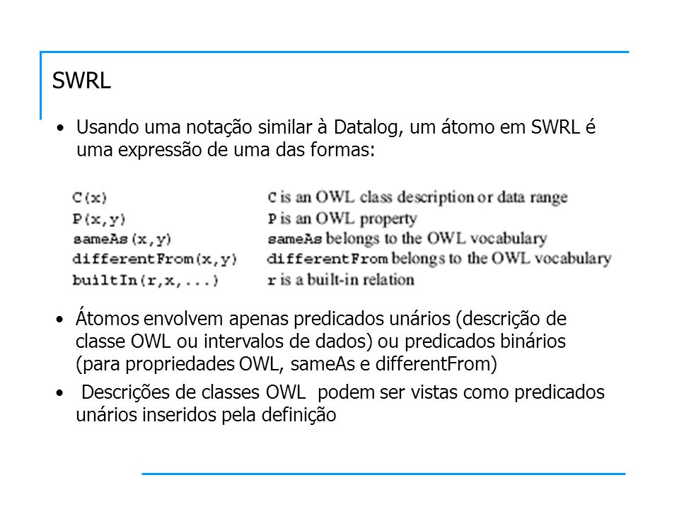 SWRL Usando uma notação similar à Datalog, um átomo em SWRL é uma expressão de uma das formas: