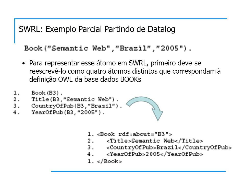 SWRL: Exemplo Parcial Partindo de Datalog