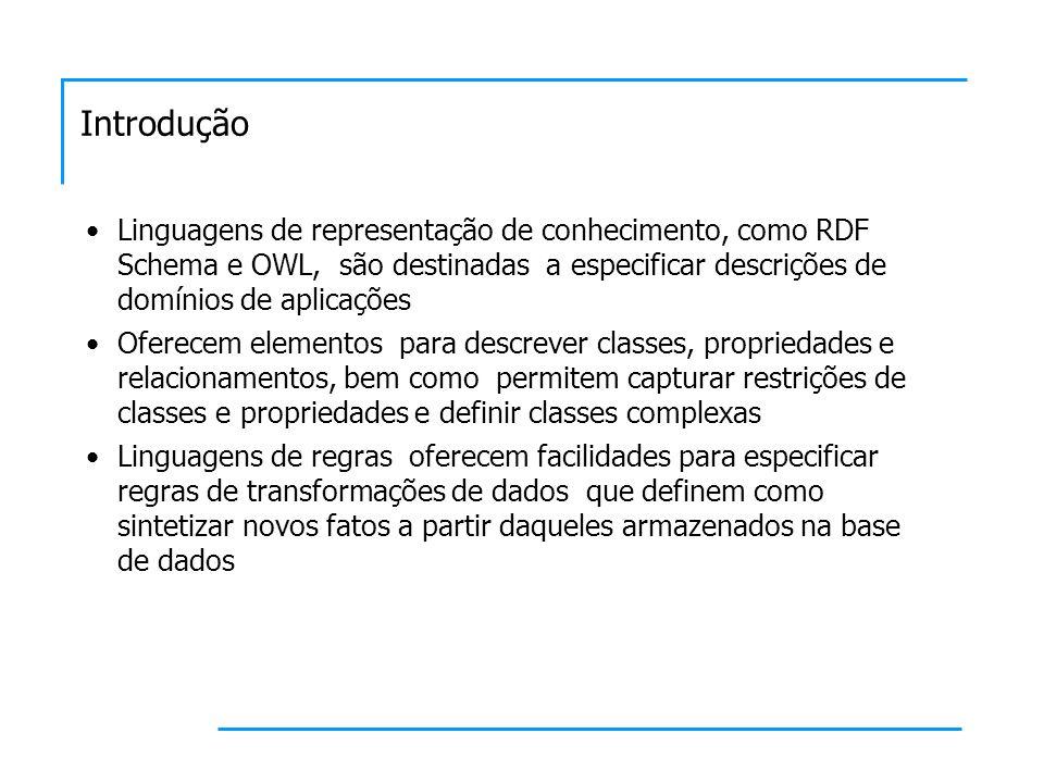 Introdução Linguagens de representação de conhecimento, como RDF Schema e OWL, são destinadas a especificar descrições de domínios de aplicações.