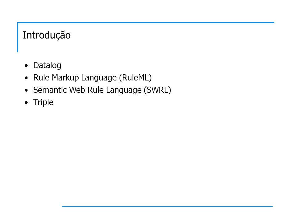 Introdução Datalog Rule Markup Language (RuleML)