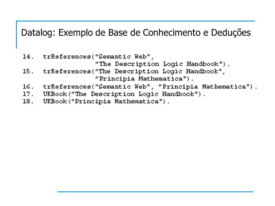 Datalog: Exemplo de Base de Conhecimento e Deduções