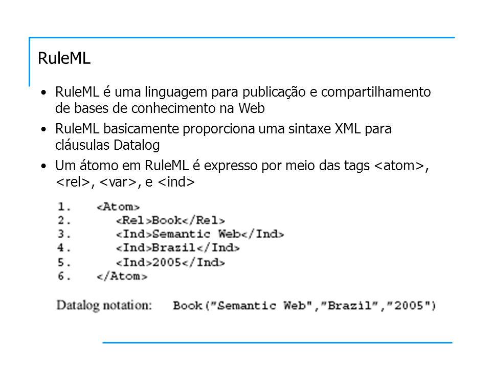 RuleML RuleML é uma linguagem para publicação e compartilhamento de bases de conhecimento na Web.