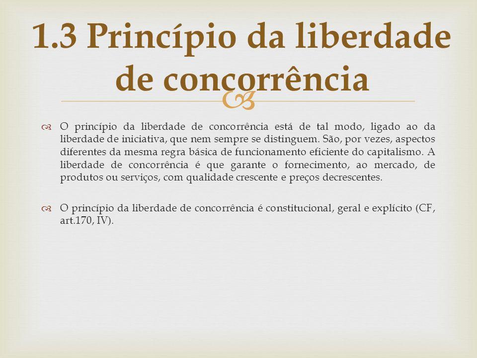 1.3 Princípio da liberdade de concorrência
