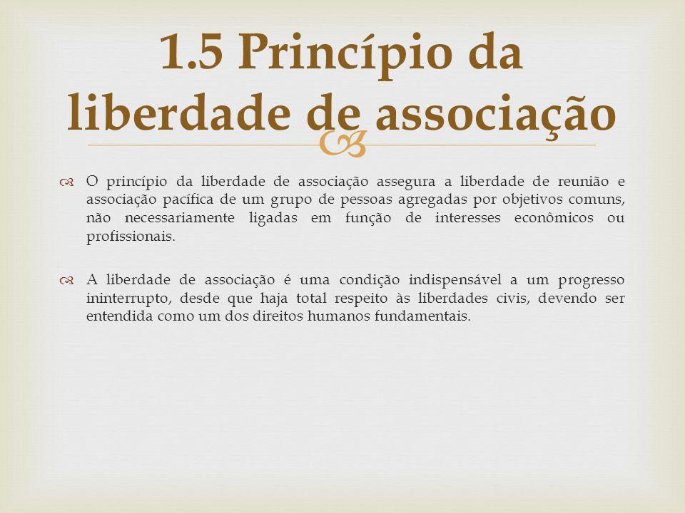 1.5 Princípio da liberdade de associação