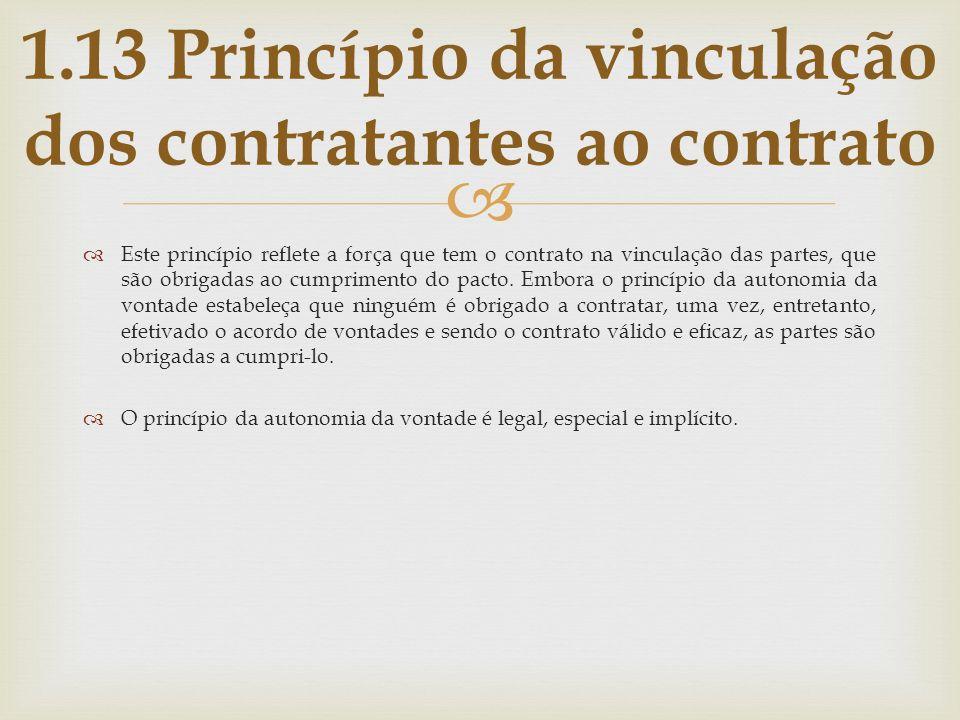1.13 Princípio da vinculação dos contratantes ao contrato
