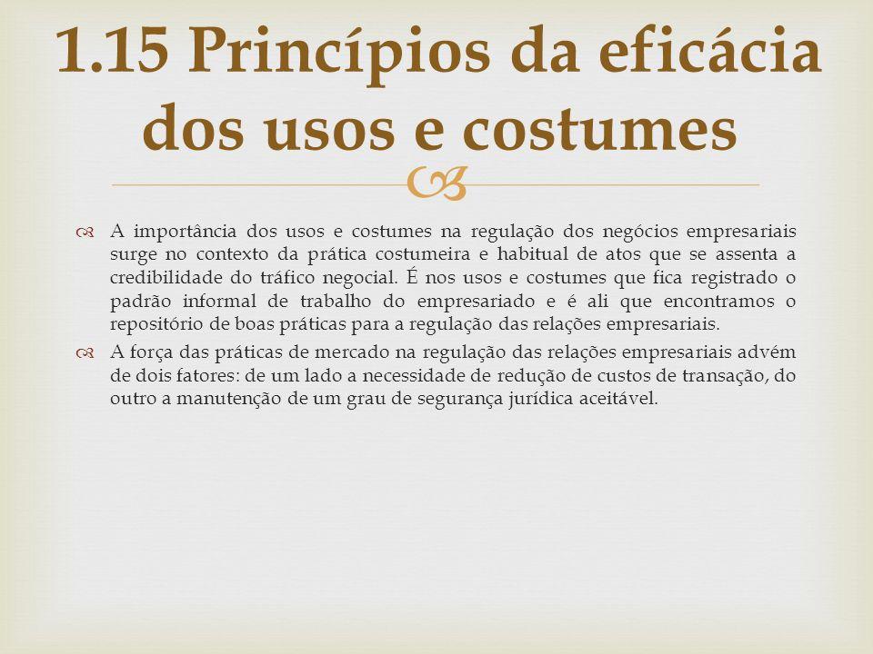 1.15 Princípios da eficácia dos usos e costumes