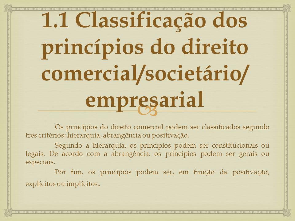 Os princípios do direito comercial podem ser classificados segundo três critérios: hierarquia, abrangência ou positivação.