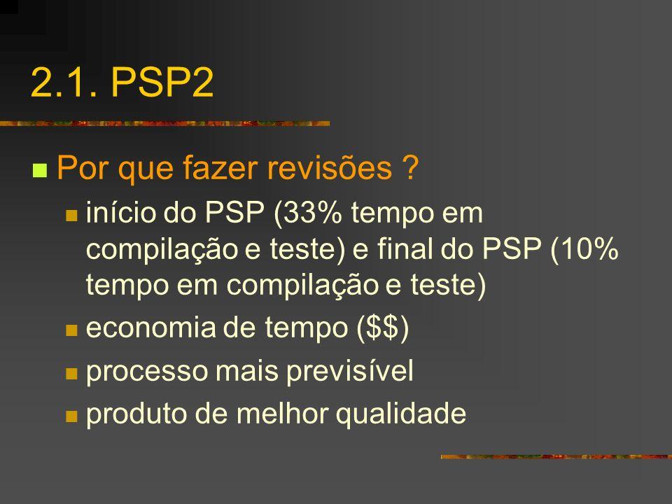 2.1. PSP2 Por que fazer revisões