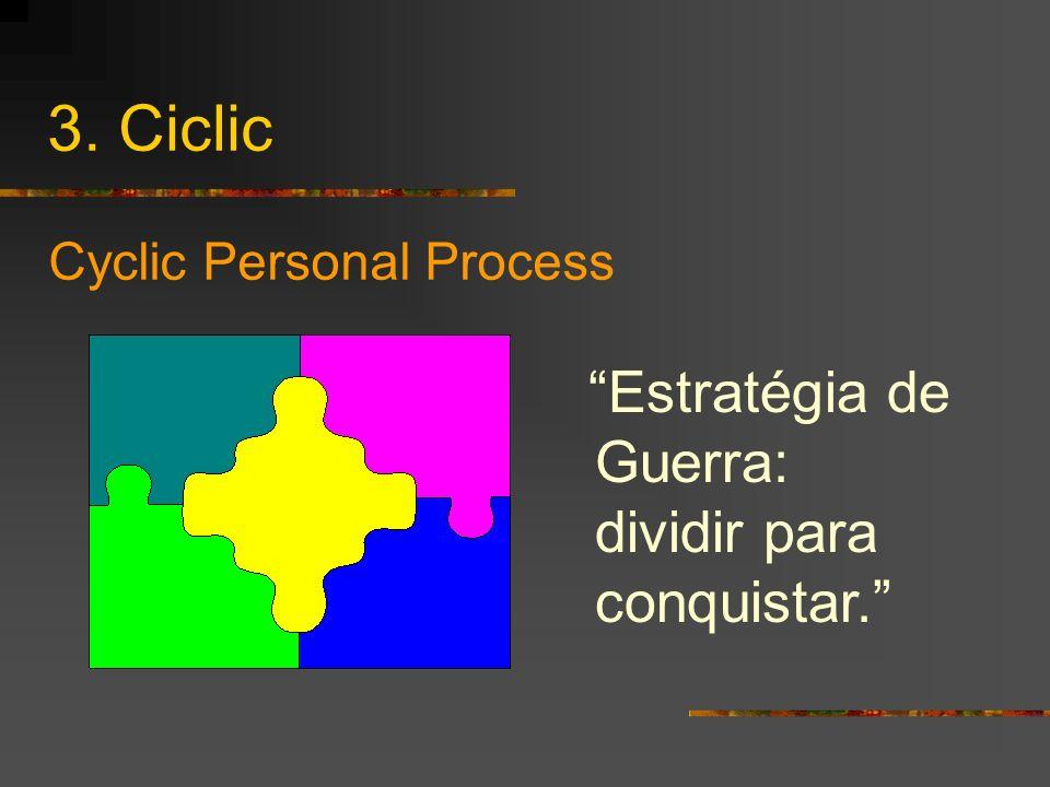 3. Ciclic Estratégia de Guerra: dividir para conquistar.