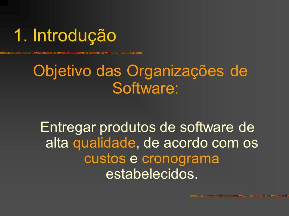 Objetivo das Organizações de Software:
