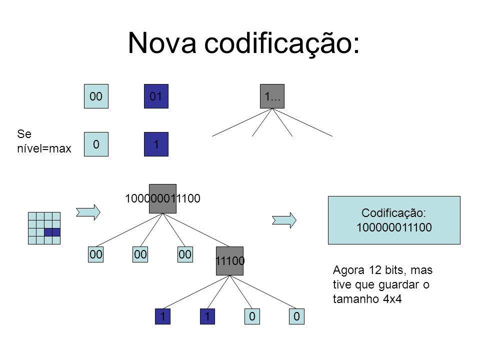 Nova codificação: 00 01 1... Se nível=max 1 100000011100 Codificação: