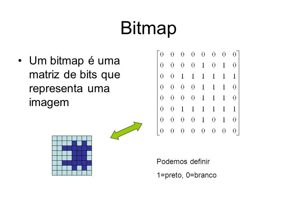 Bitmap Um bitmap é uma matriz de bits que representa uma imagem