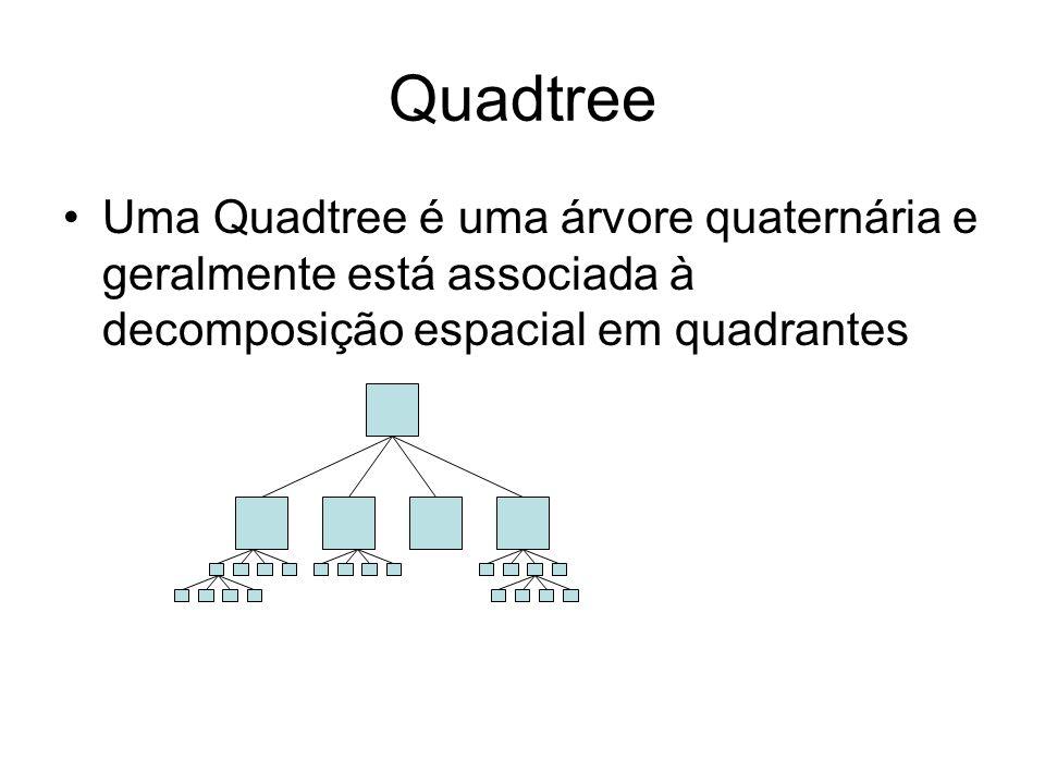 Quadtree Uma Quadtree é uma árvore quaternária e geralmente está associada à decomposição espacial em quadrantes.