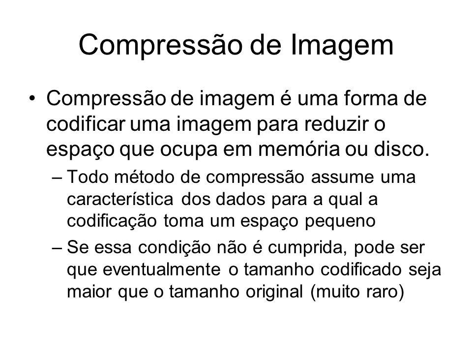 Compressão de Imagem Compressão de imagem é uma forma de codificar uma imagem para reduzir o espaço que ocupa em memória ou disco.