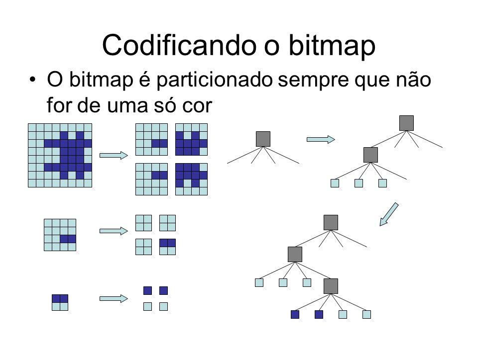 Codificando o bitmap O bitmap é particionado sempre que não for de uma só cor