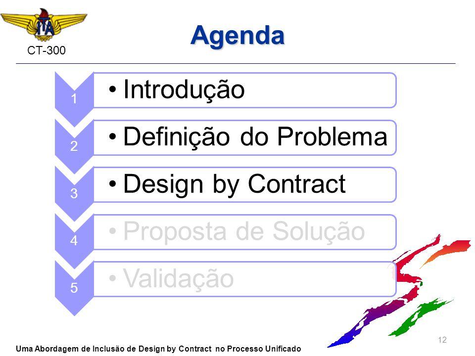 Agenda1. Introdução. 2. Definição do Problema. 3. Design by Contract. 4. Proposta de Solução. 5. Validação.
