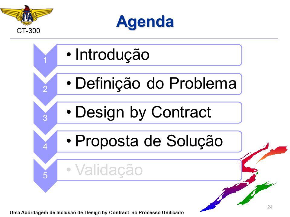 Agenda 1. Introdução. 2. Definição do Problema. 3. Design by Contract. 4. Proposta de Solução.