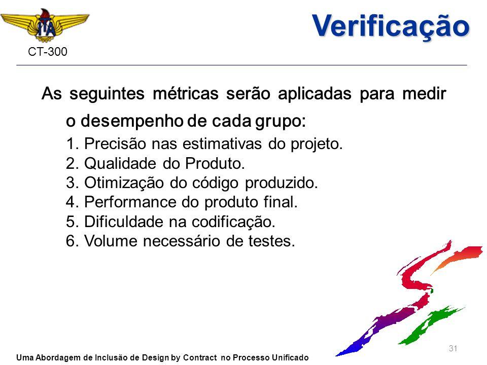 VerificaçãoAs seguintes métricas serão aplicadas para medir o desempenho de cada grupo: Precisão nas estimativas do projeto.