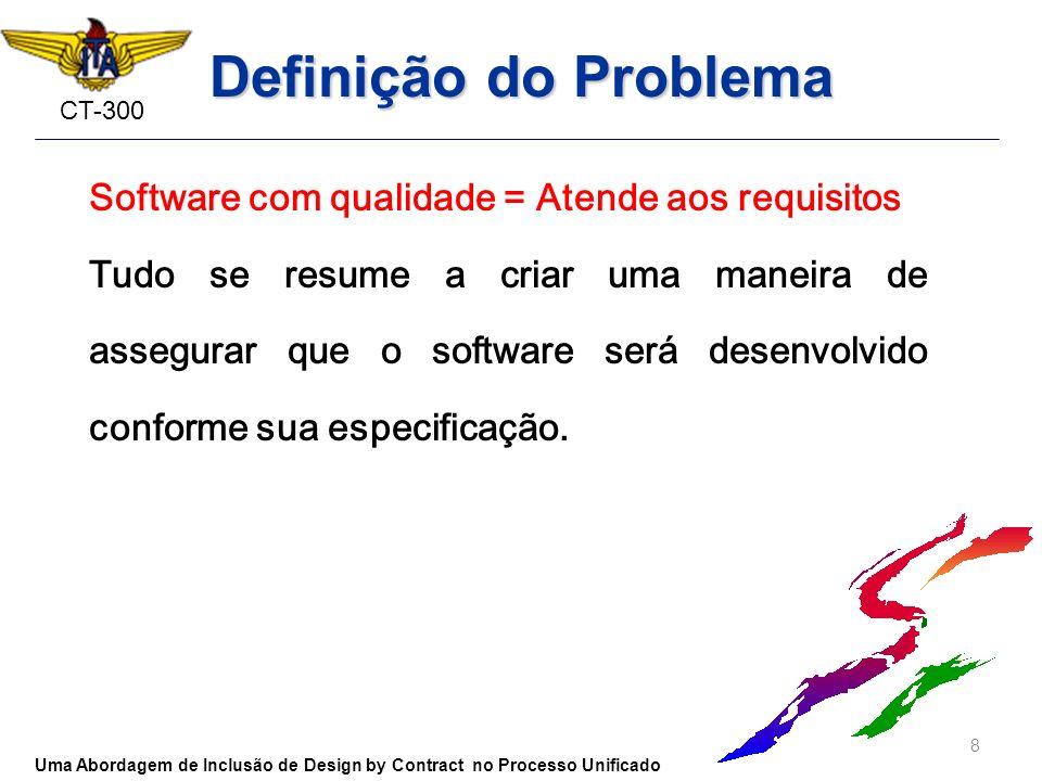 Definição do Problema Software com qualidade = Atende aos requisitos