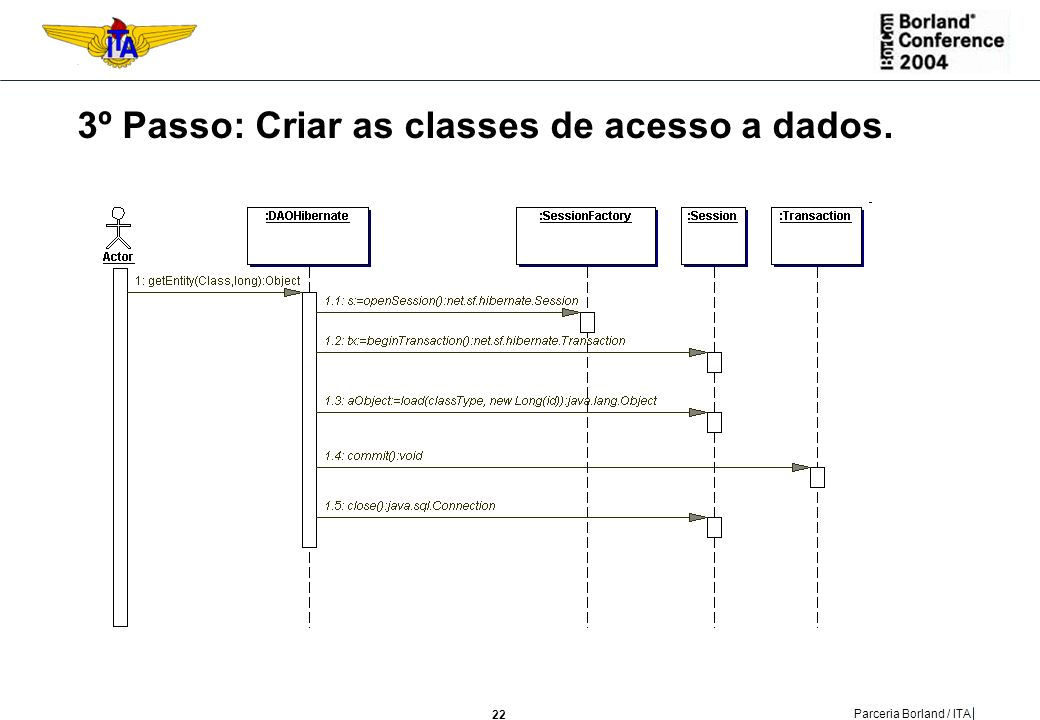 3º Passo: Criar as classes de acesso a dados.