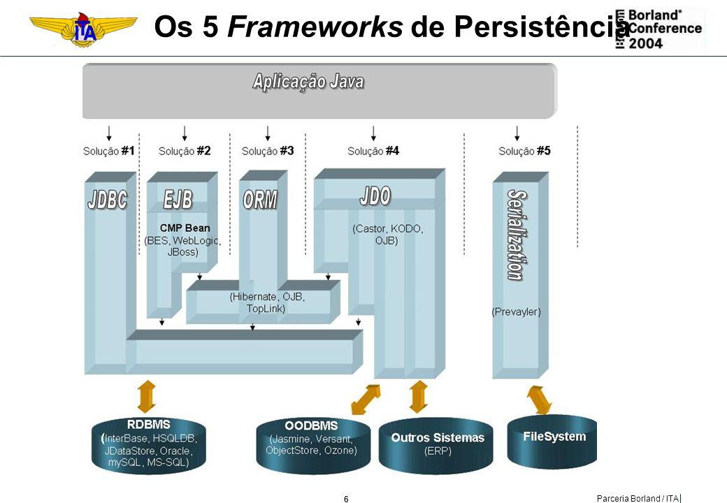 Os 5 Frameworks de Persistência