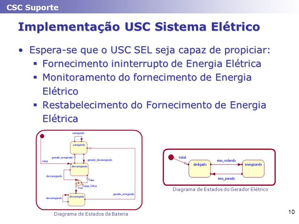 Implementação USC Sistema Elétrico