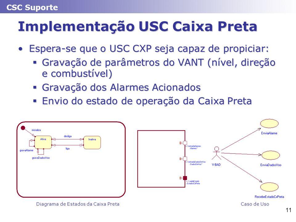 Implementação USC Caixa Preta