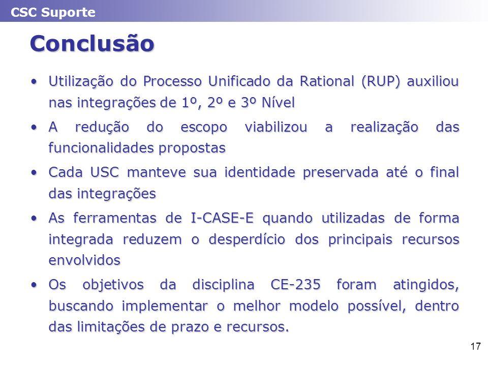 Conclusão Utilização do Processo Unificado da Rational (RUP) auxiliou nas integrações de 1º, 2º e 3º Nível.