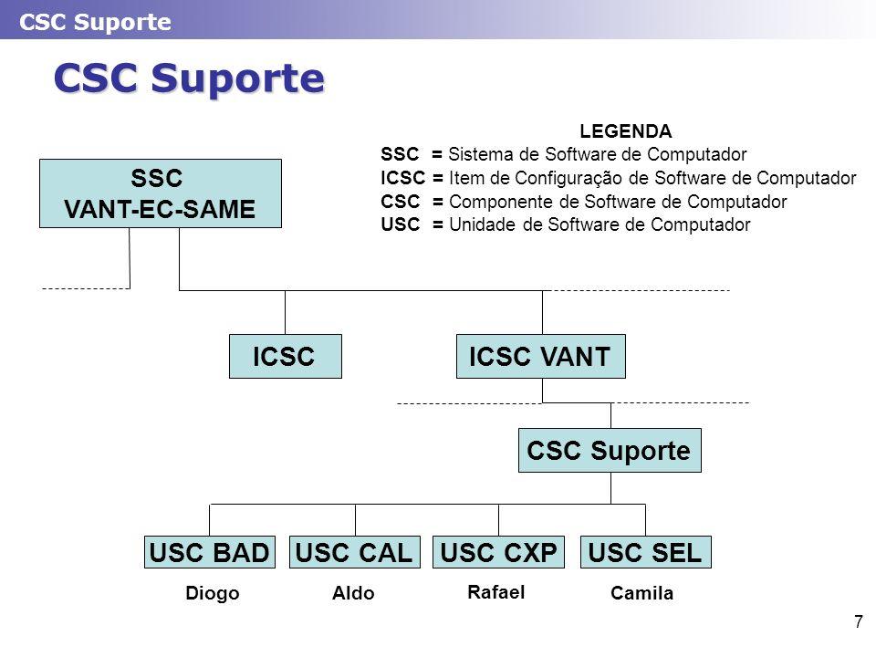 CSC Suporte ICSC ICSC VANT CSC Suporte USC BAD USC CAL USC CXP USC SEL