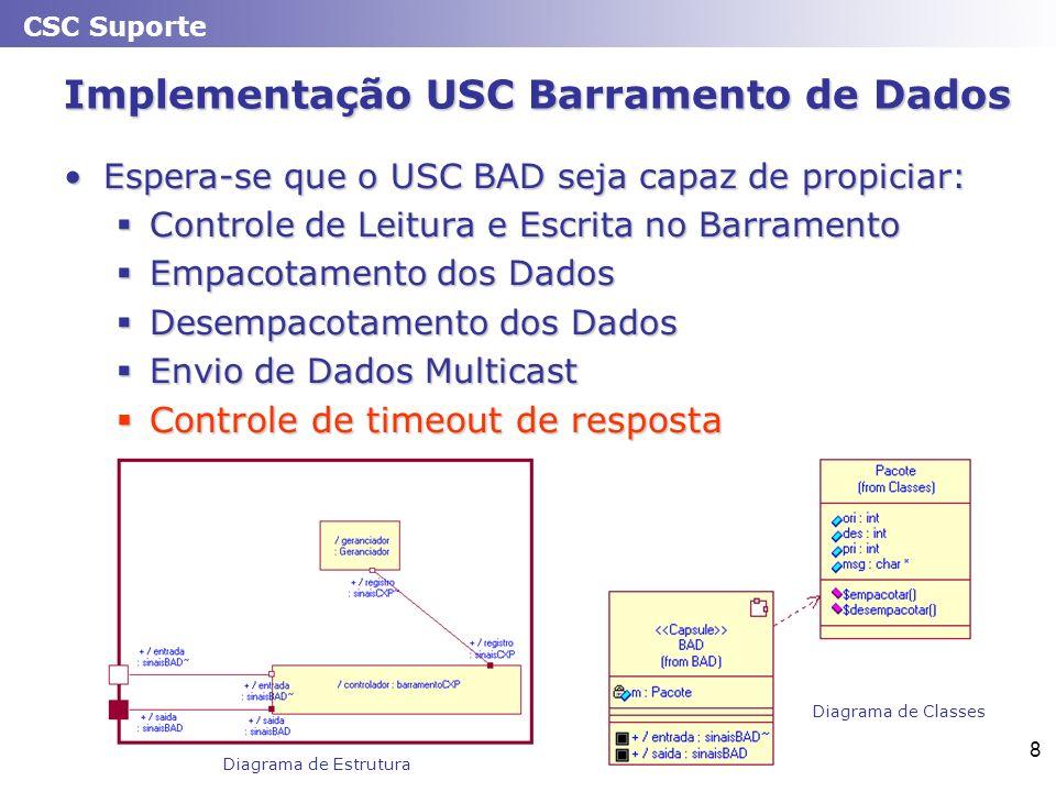 Implementação USC Barramento de Dados
