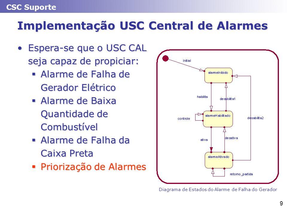 Implementação USC Central de Alarmes