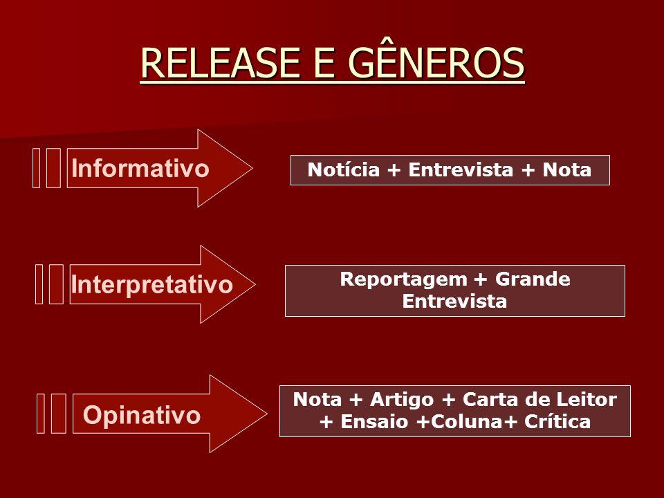 Notícia + Entrevista + Nota Reportagem + Grande Entrevista