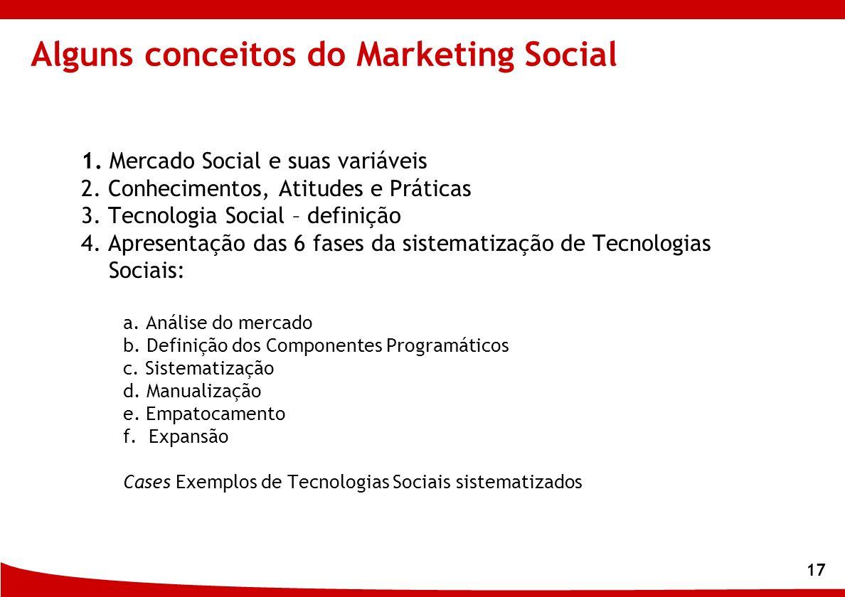 Alguns conceitos do Marketing Social