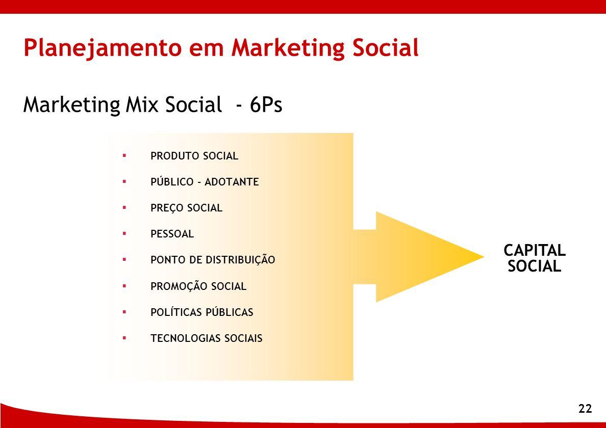Planejamento em Marketing Social Marketing Mix Social - 6Ps
