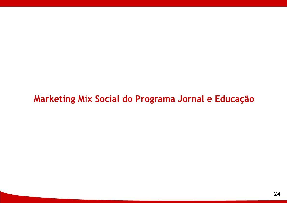Marketing Mix Social do Programa Jornal e Educação