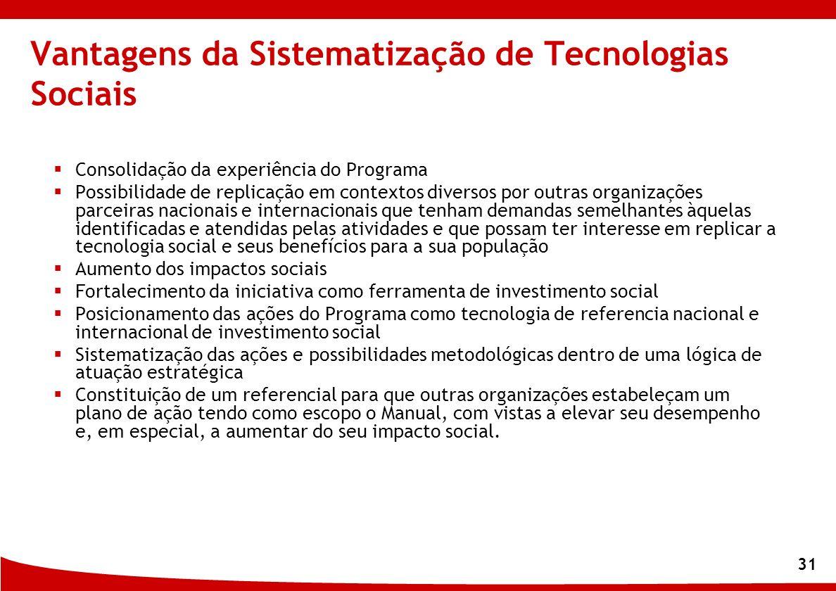 Vantagens da Sistematização de Tecnologias Sociais