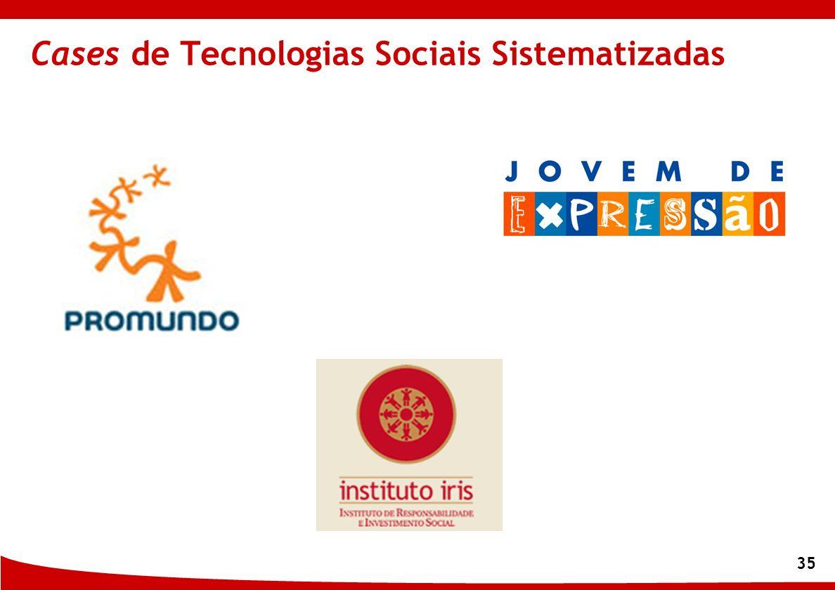 Cases de Tecnologias Sociais Sistematizadas