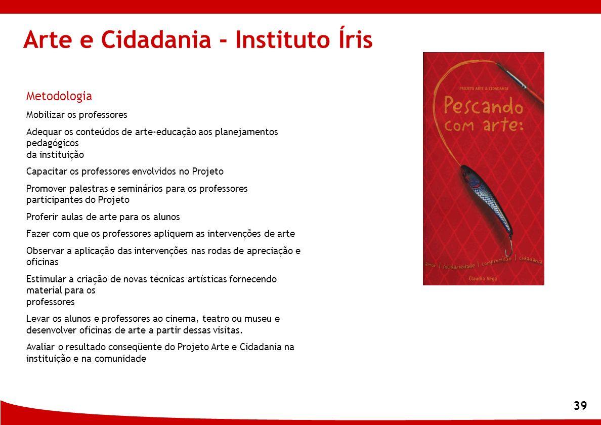 Arte e Cidadania - Instituto Íris