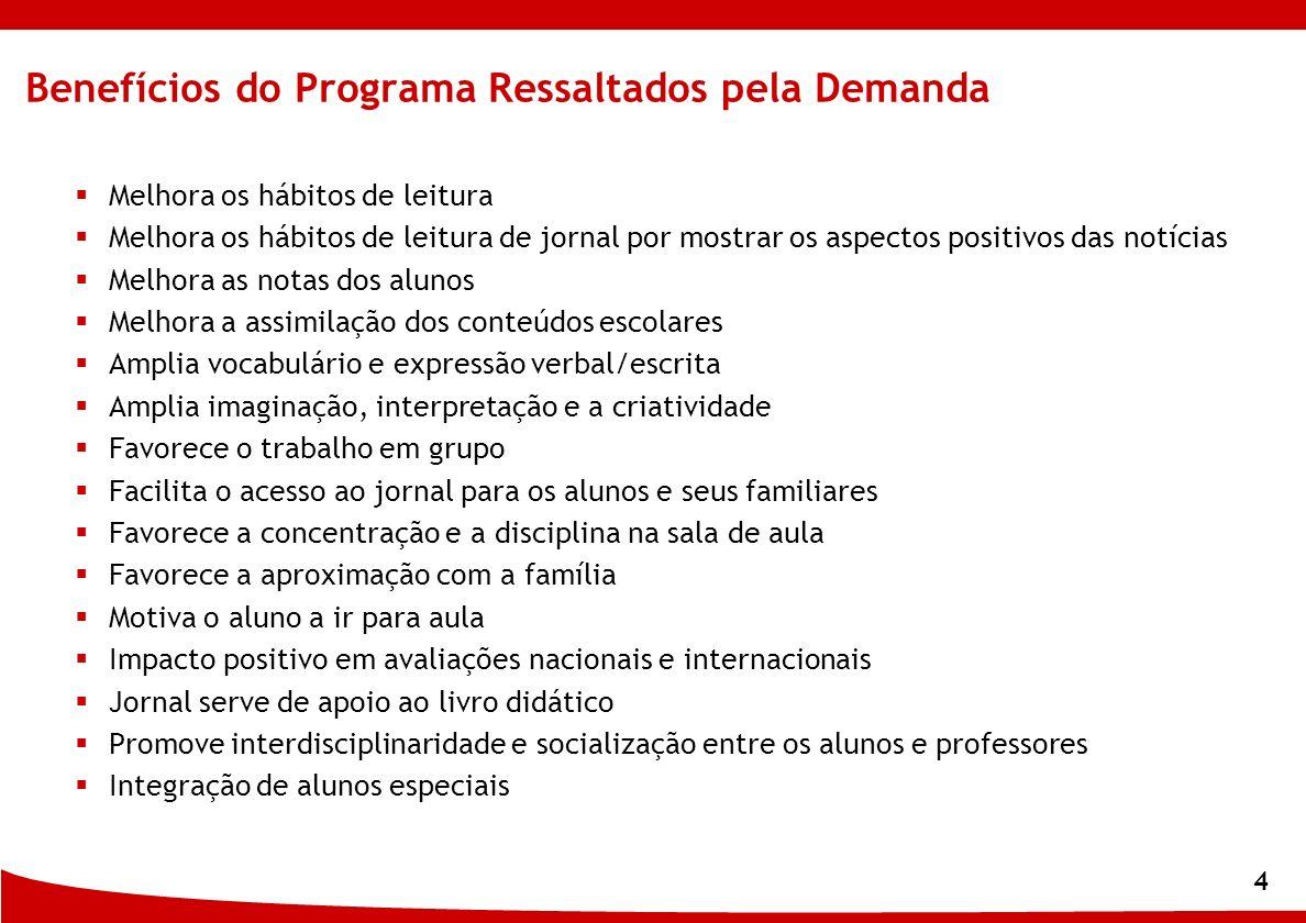 Benefícios do Programa Ressaltados pela Demanda