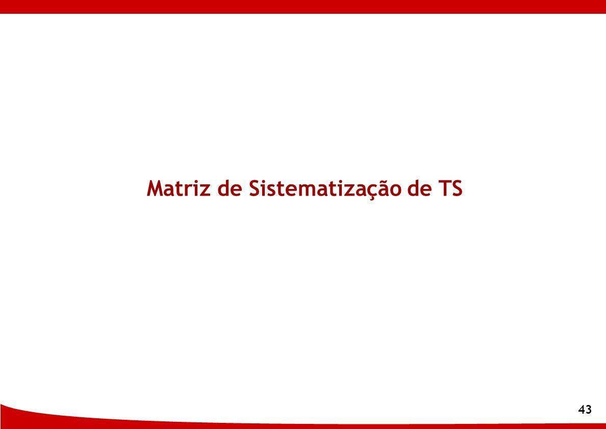 Matriz de Sistematização de TS