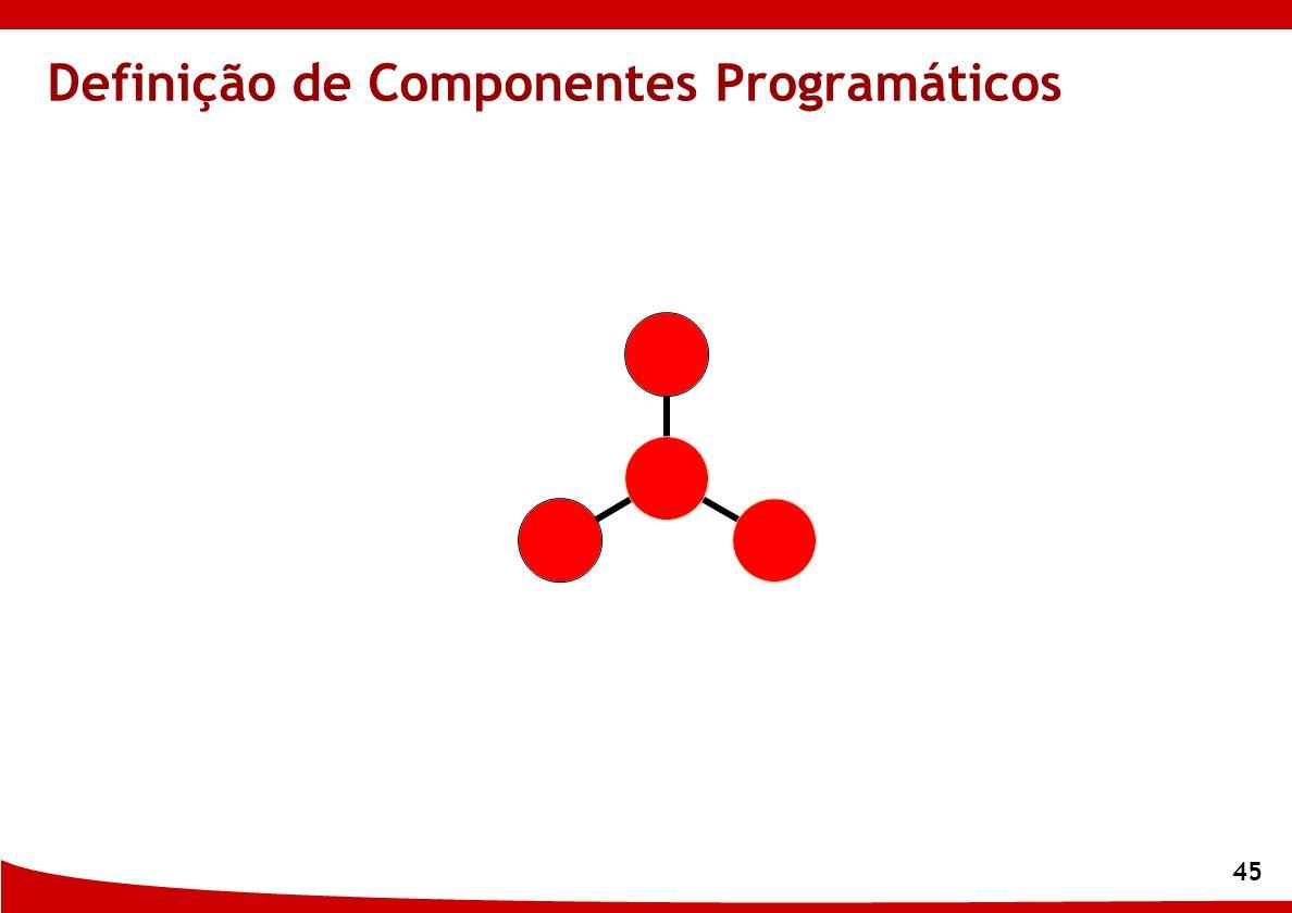 Definição de Componentes Programáticos
